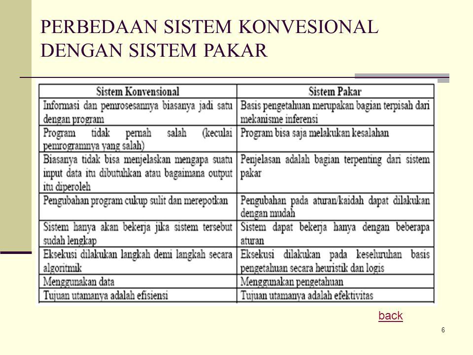 PERBEDAAN SISTEM KONVESIONAL DENGAN SISTEM PAKAR