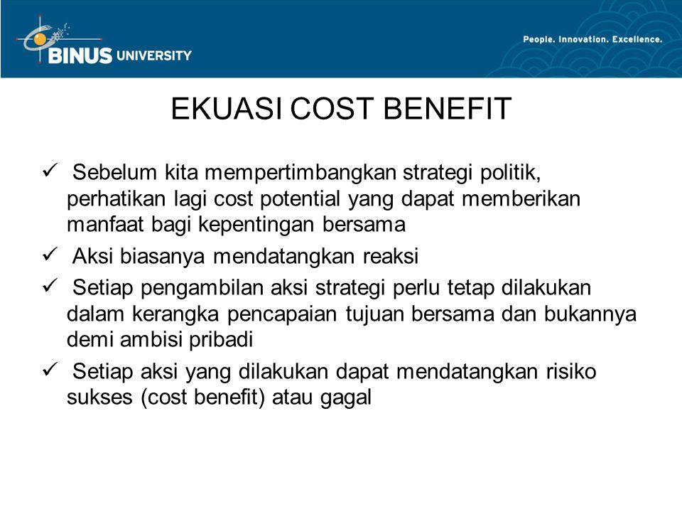 EKUASI COST BENEFIT