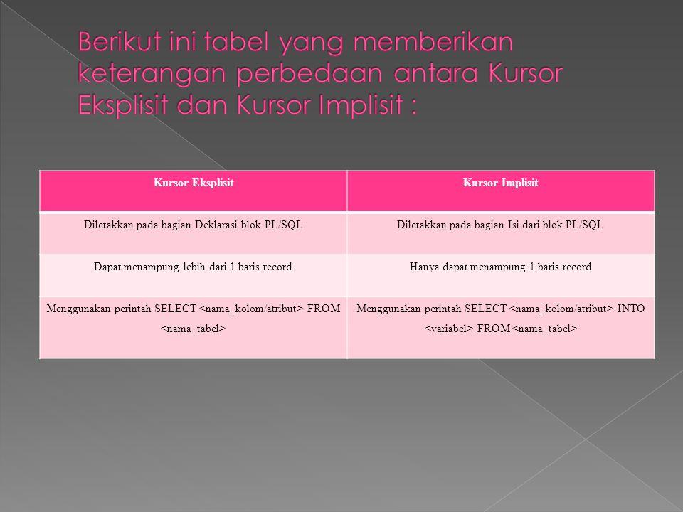 Berikut ini tabel yang memberikan keterangan perbedaan antara Kursor Eksplisit dan Kursor Implisit :