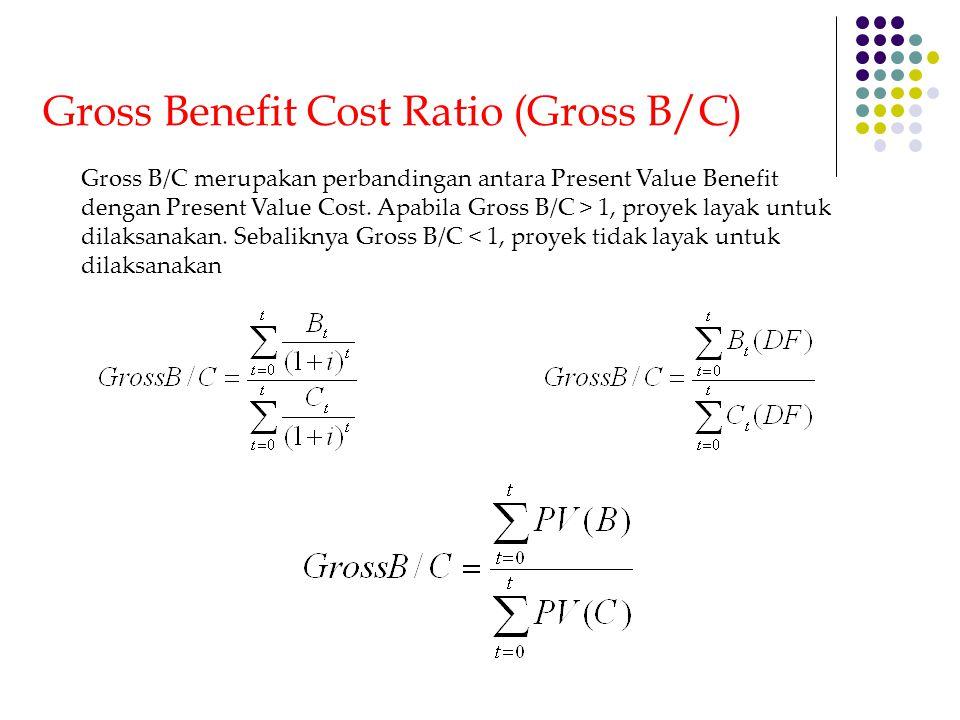 Gross Benefit Cost Ratio (Gross B/C)