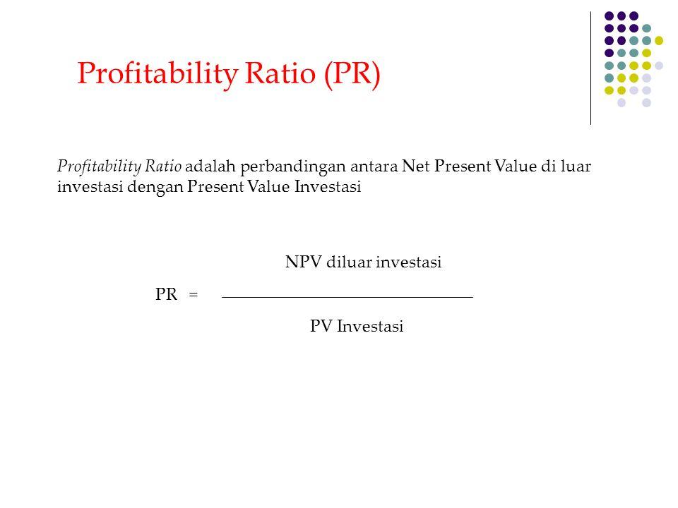 Profitability Ratio (PR)