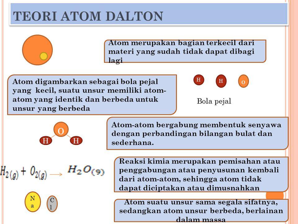 TEORI ATOM DALTON Atom merupakan bagian terkecil dari materi yang sudah tidak dapat dibagi lagi.