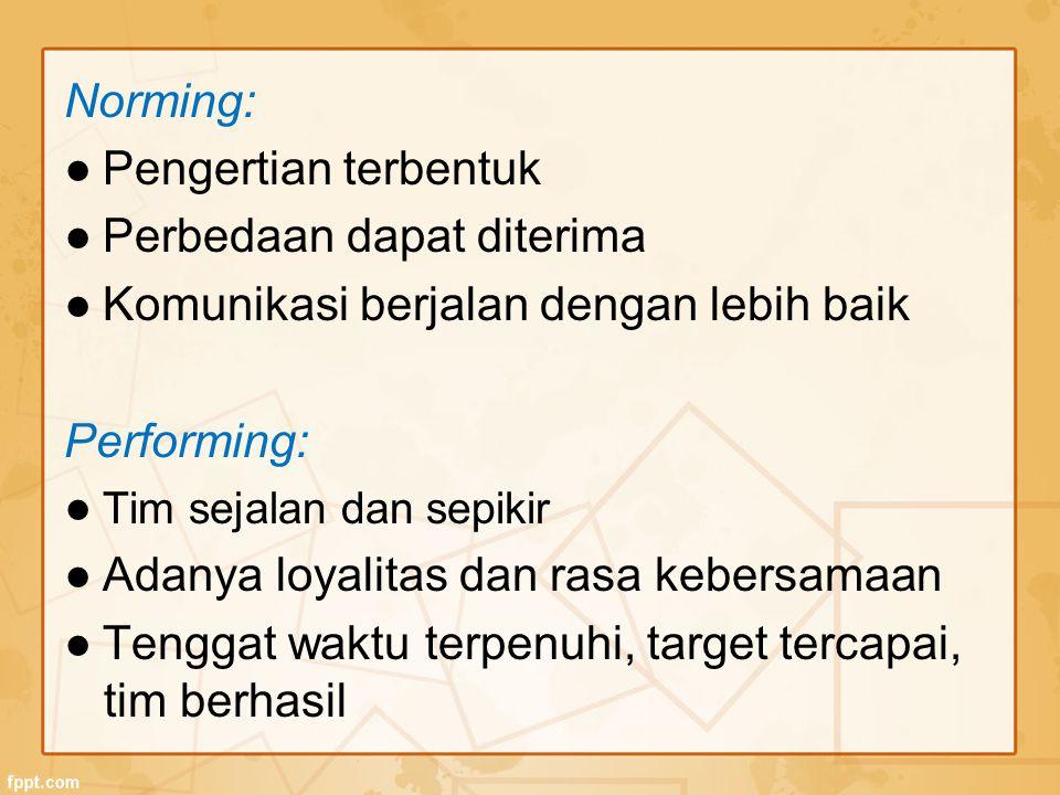 Norming: ● Pengertian terbentuk ● Perbedaan dapat diterima ● Komunikasi berjalan dengan lebih baik Performing: ● Tim sejalan dan sepikir ● Adanya loyalitas dan rasa kebersamaan ● Tenggat waktu terpenuhi, target tercapai, tim berhasil