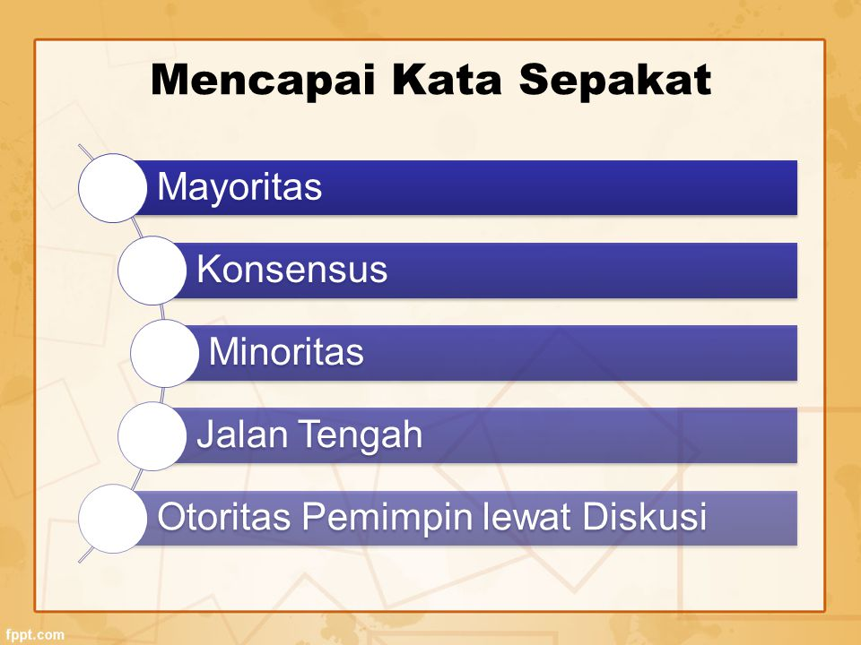 Mencapai Kata Sepakat Mayoritas Konsensus Minoritas Jalan Tengah