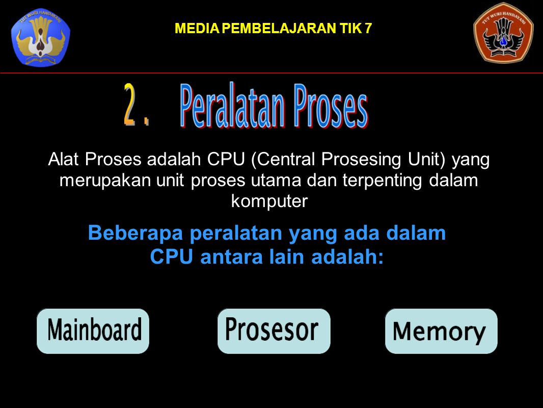 Beberapa peralatan yang ada dalam CPU antara lain adalah: