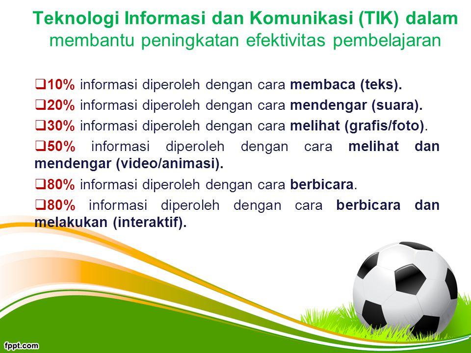 Teknologi Informasi dan Komunikasi (TIK) dalam membantu peningkatan efektivitas pembelajaran