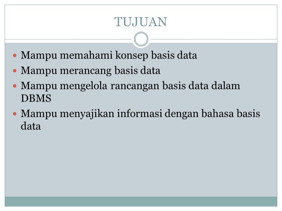 TUJUAN Mampu memahami konsep basis data Mampu merancang basis data