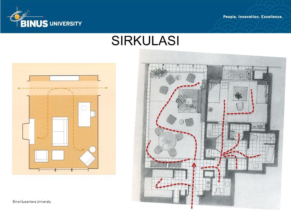 SIRKULASI Bina Nusantara University