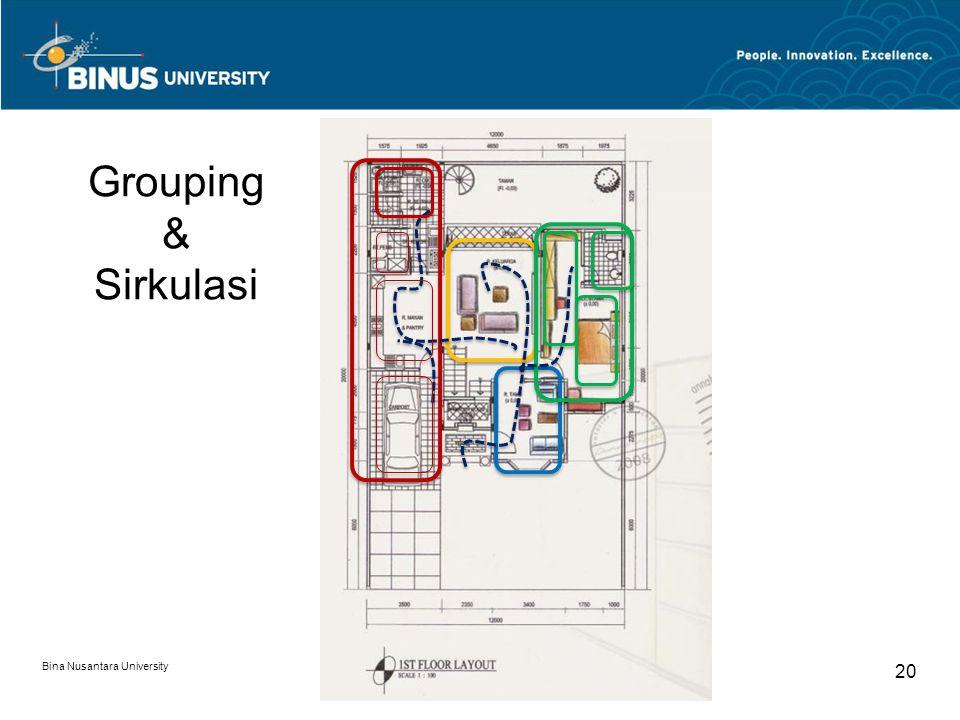 Grouping & Sirkulasi Bina Nusantara University