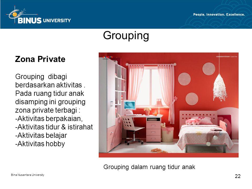 Grouping Zona Private. Grouping dibagi berdasarkan aktivitas . Pada ruang tidur anak disamping ini grouping zona private terbagi :