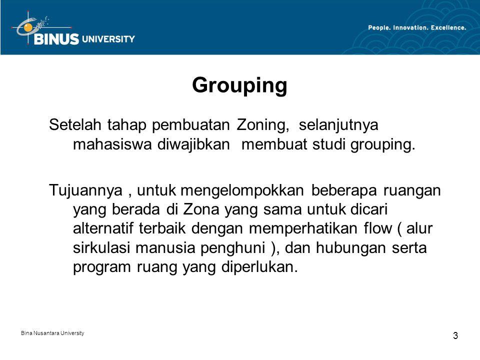 Grouping Setelah tahap pembuatan Zoning, selanjutnya mahasiswa diwajibkan membuat studi grouping.