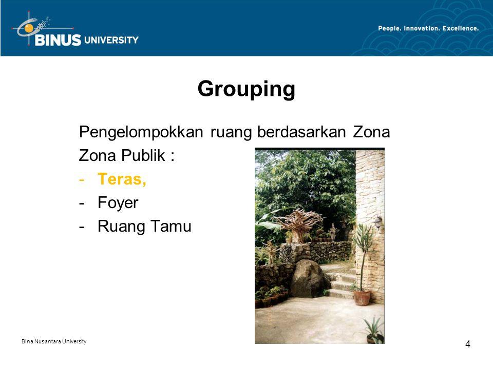 Grouping Pengelompokkan ruang berdasarkan Zona Zona Publik : Teras,