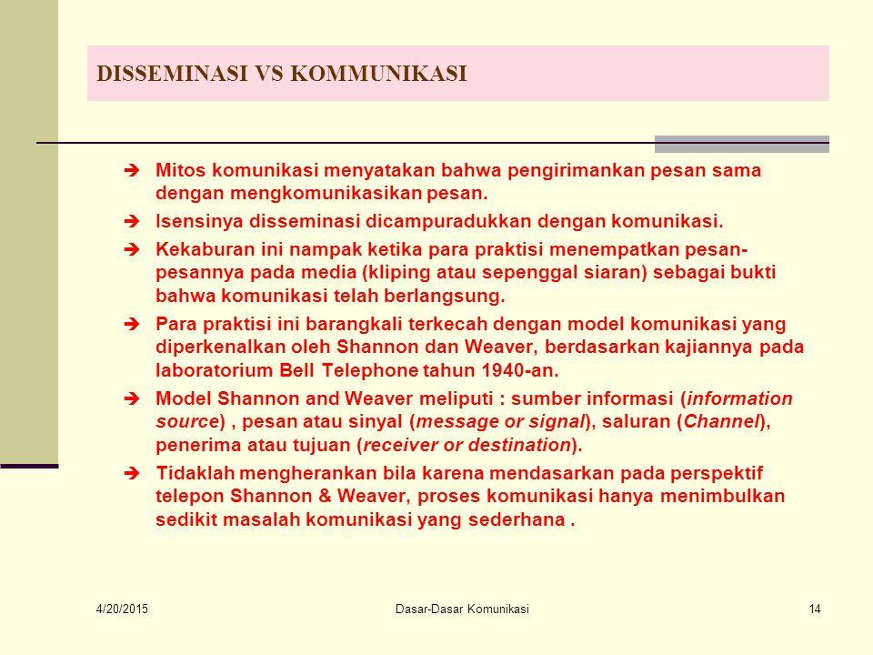 DISSEMINASI VS KOMMUNIKASI