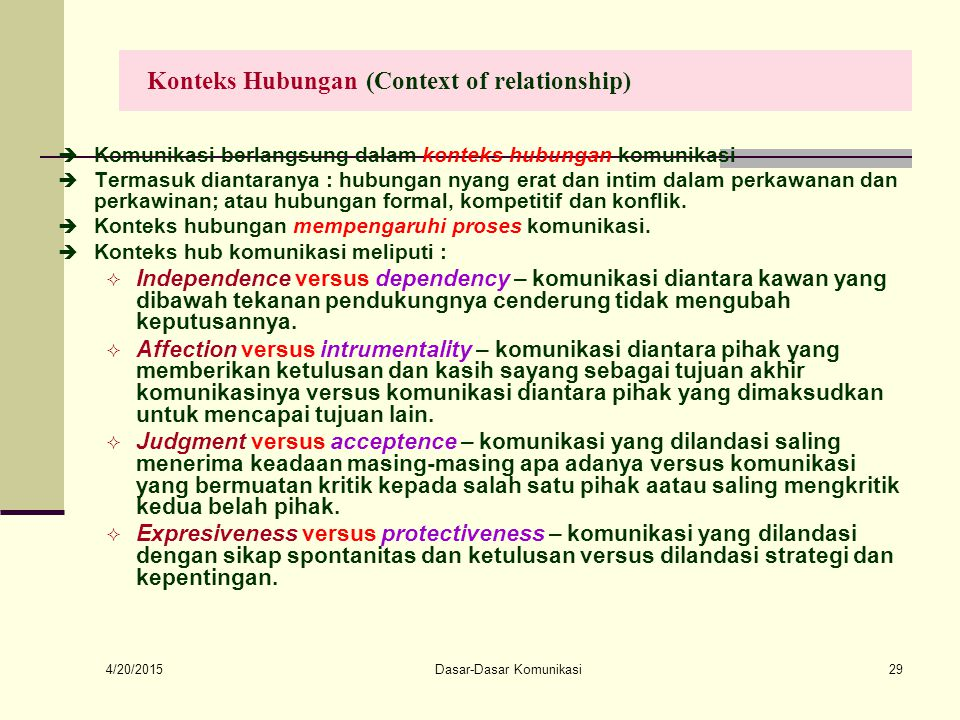 Konteks Hubungan (Context of relationship)