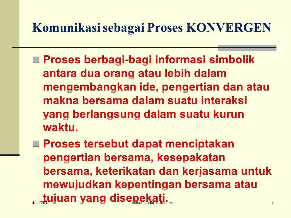 Komunikasi sebagai Proses KONVERGEN