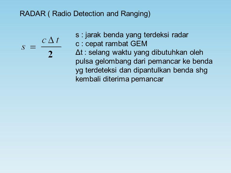 RADAR ( Radio Detection and Ranging)