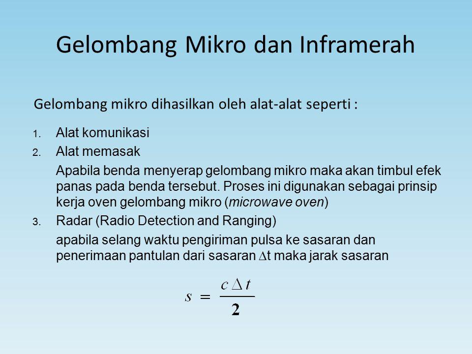 Gelombang Mikro dan Inframerah
