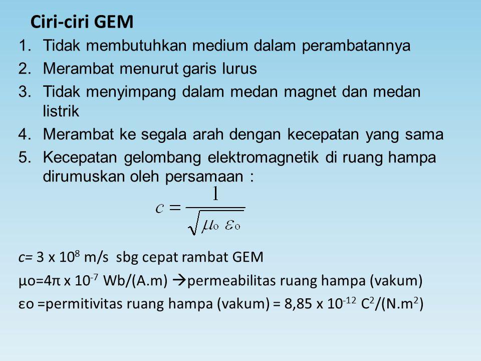 Ciri-ciri GEM Tidak membutuhkan medium dalam perambatannya