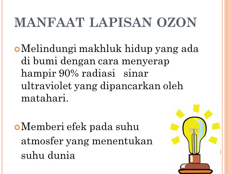 MANFAAT LAPISAN OZON