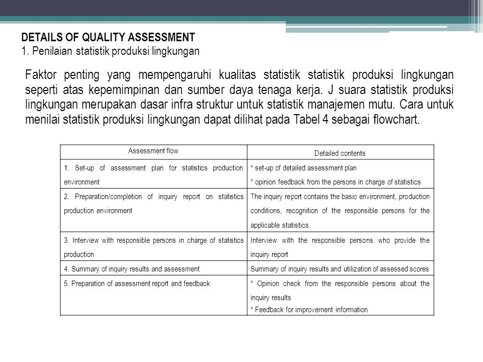 DETAILS OF QUALITY ASSESSMENT