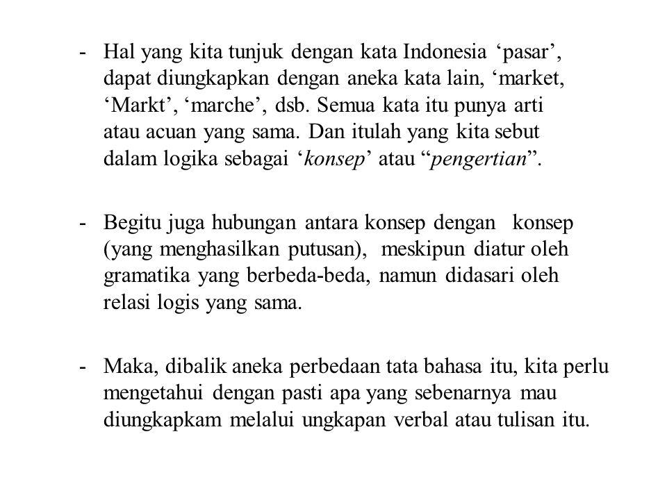 -. Hal yang kita tunjuk dengan kata Indonesia 'pasar',