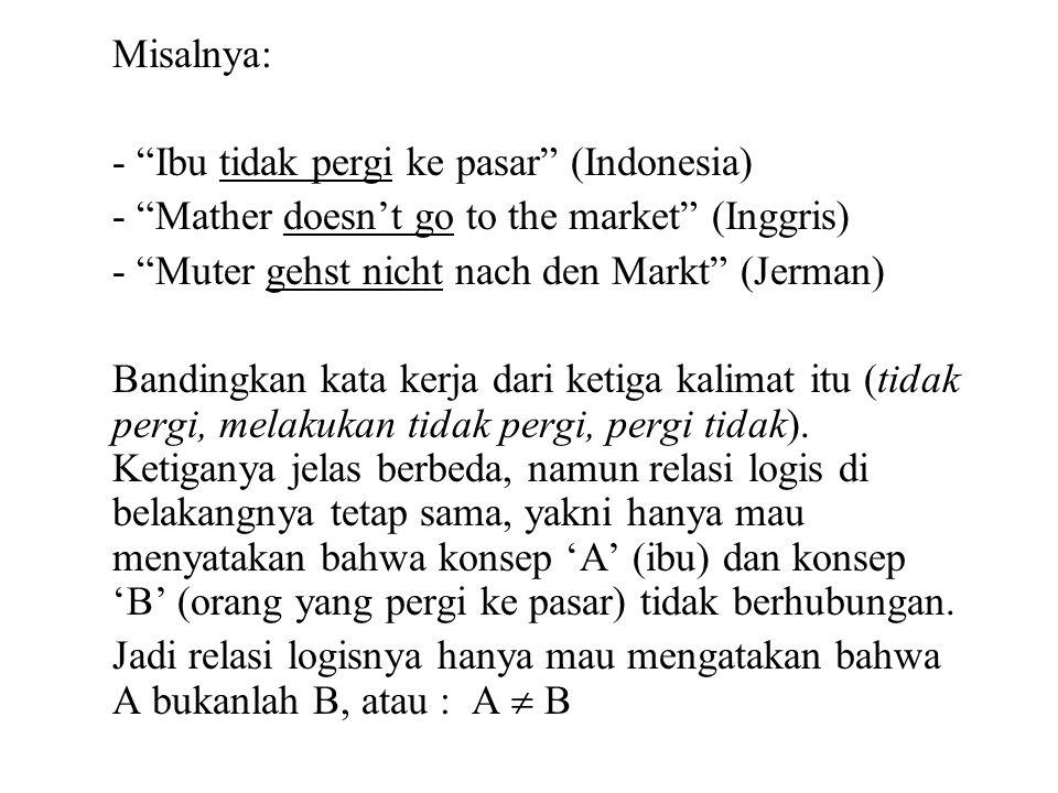 Misalnya: - Ibu tidak pergi ke pasar (Indonesia) - Mather doesn't go to the market (Inggris) - Muter gehst nicht nach den Markt (Jerman)