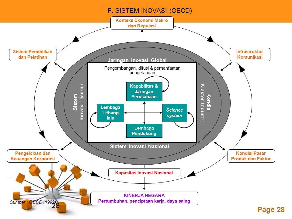 F. SISTEM INOVASI (OECD)