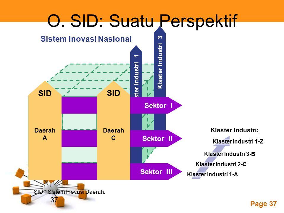 O. SID: Suatu Perspektif