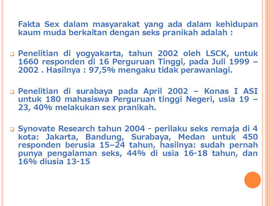 Fakta Sex dalam masyarakat yang ada dalam kehidupan kaum muda berkaitan dengan seks pranikah adalah :