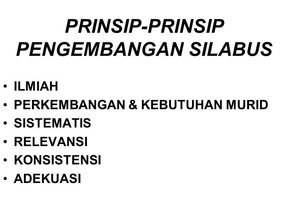 PRINSIP-PRINSIP PENGEMBANGAN SILABUS