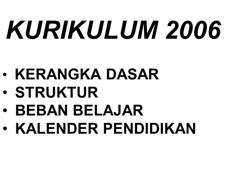KURIKULUM 2006 STRUKTUR BEBAN BELAJAR KALENDER PENDIDIKAN