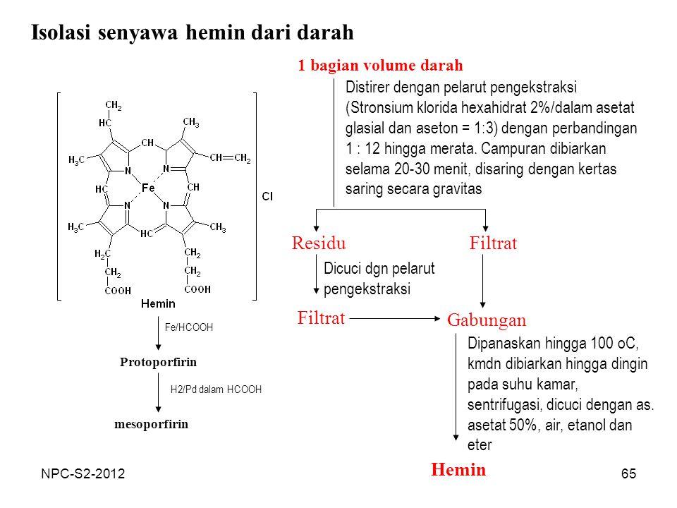 Isolasi senyawa hemin dari darah