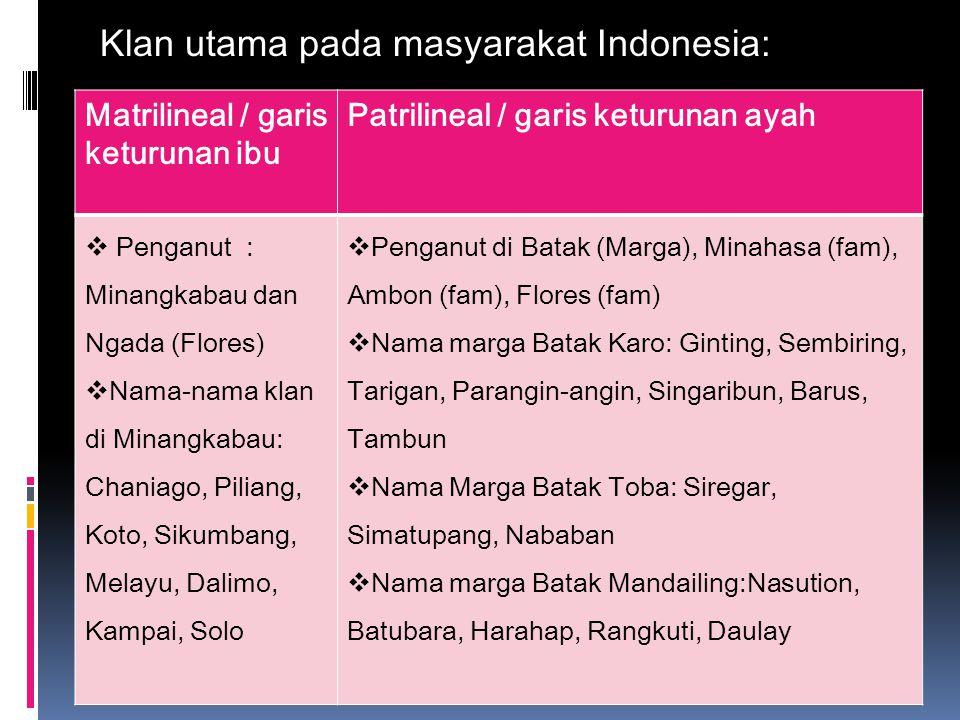 Klan utama pada masyarakat Indonesia: