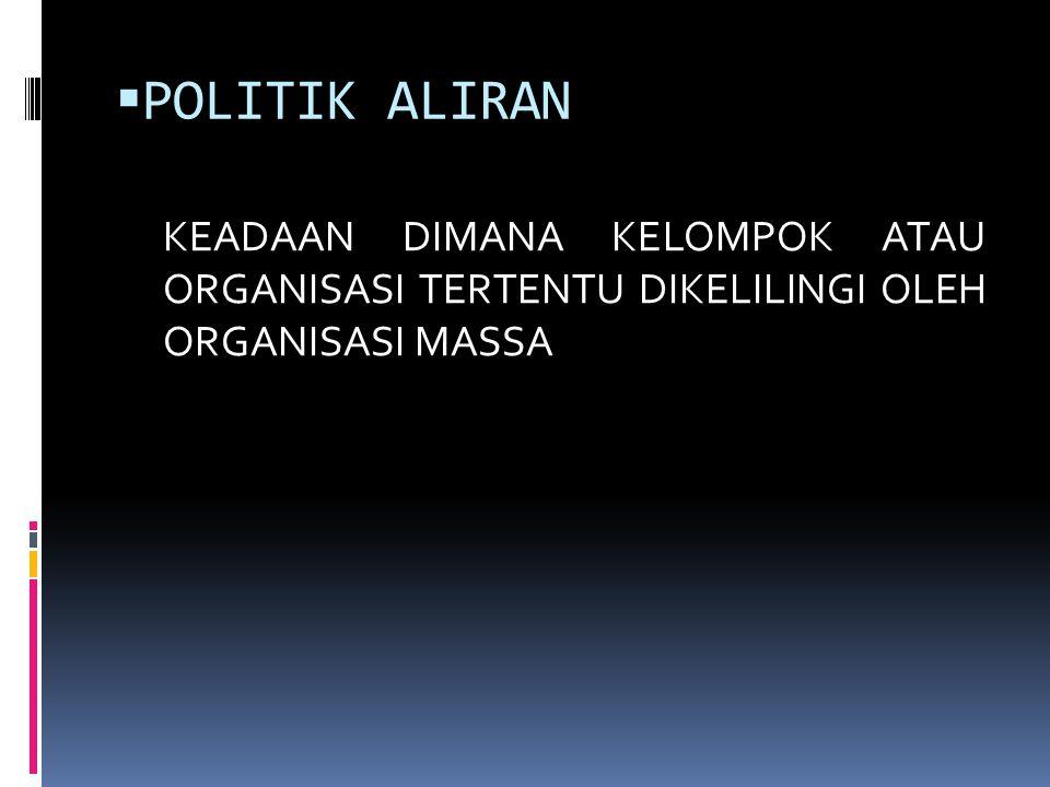 POLITIK ALIRAN KEADAAN DIMANA KELOMPOK ATAU ORGANISASI TERTENTU DIKELILINGI OLEH ORGANISASI MASSA
