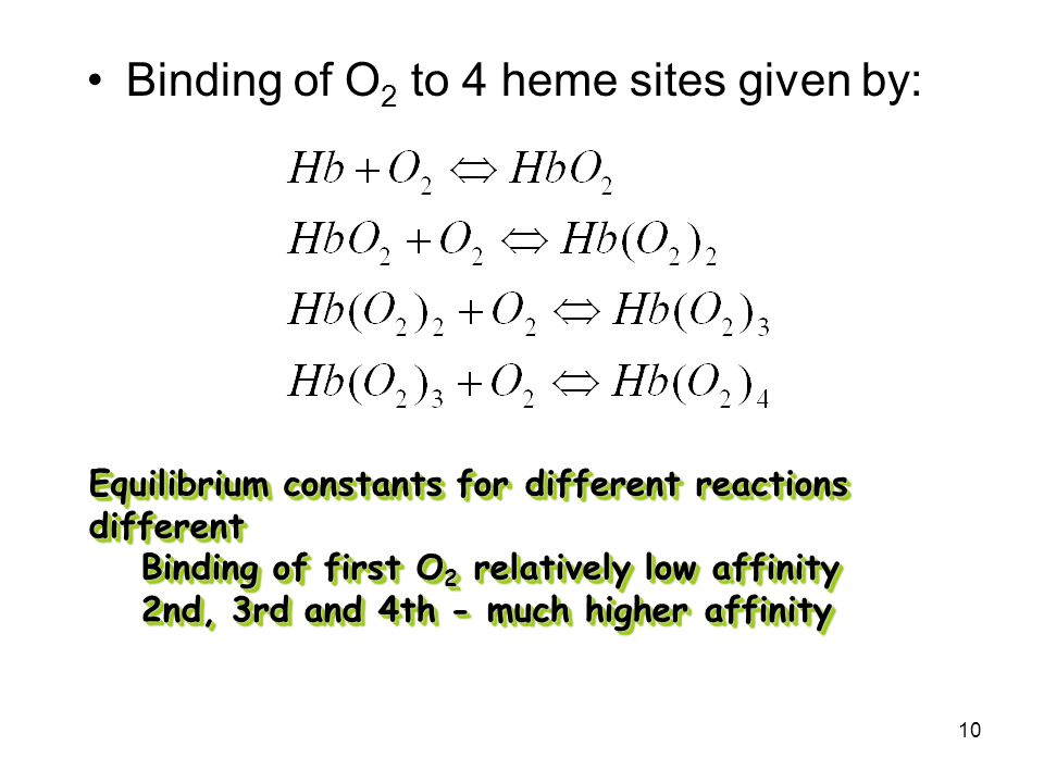 Binding of O2 to 4 heme sites given by:
