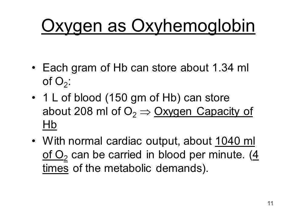 Oxygen as Oxyhemoglobin