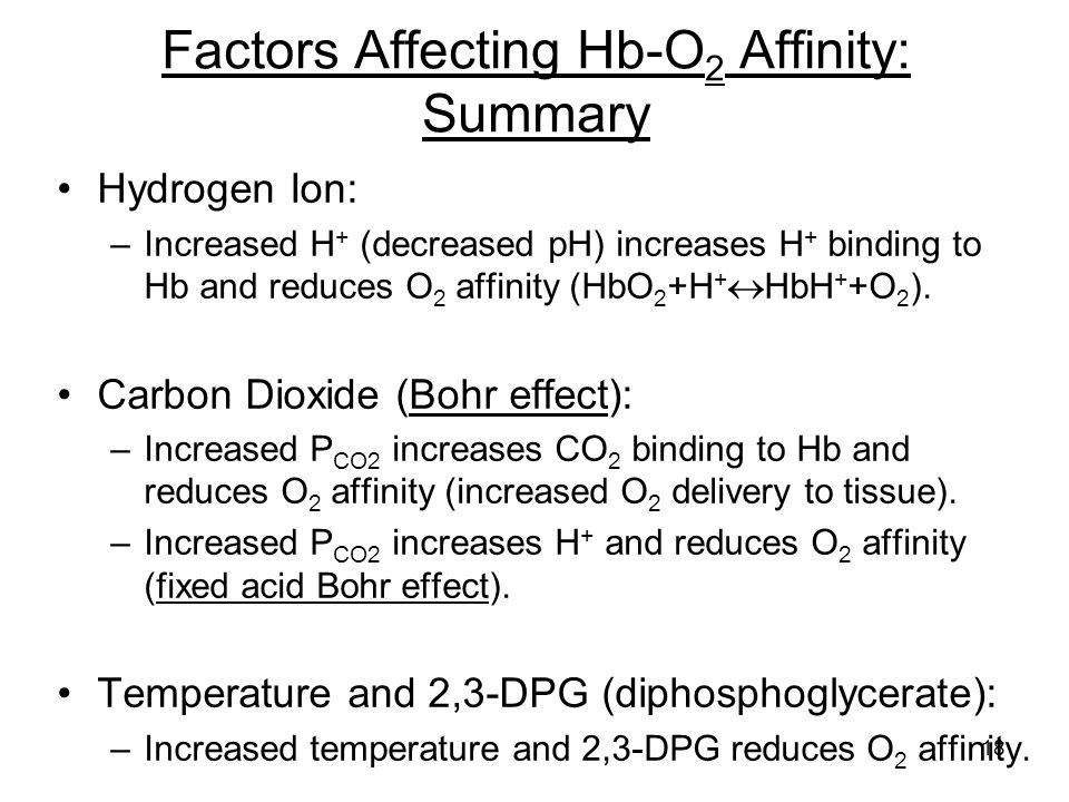 Factors Affecting Hb-O2 Affinity: Summary