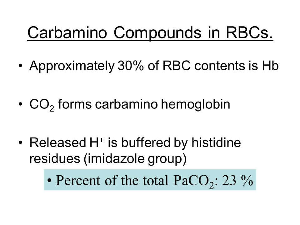 Carbamino Compounds in RBCs.