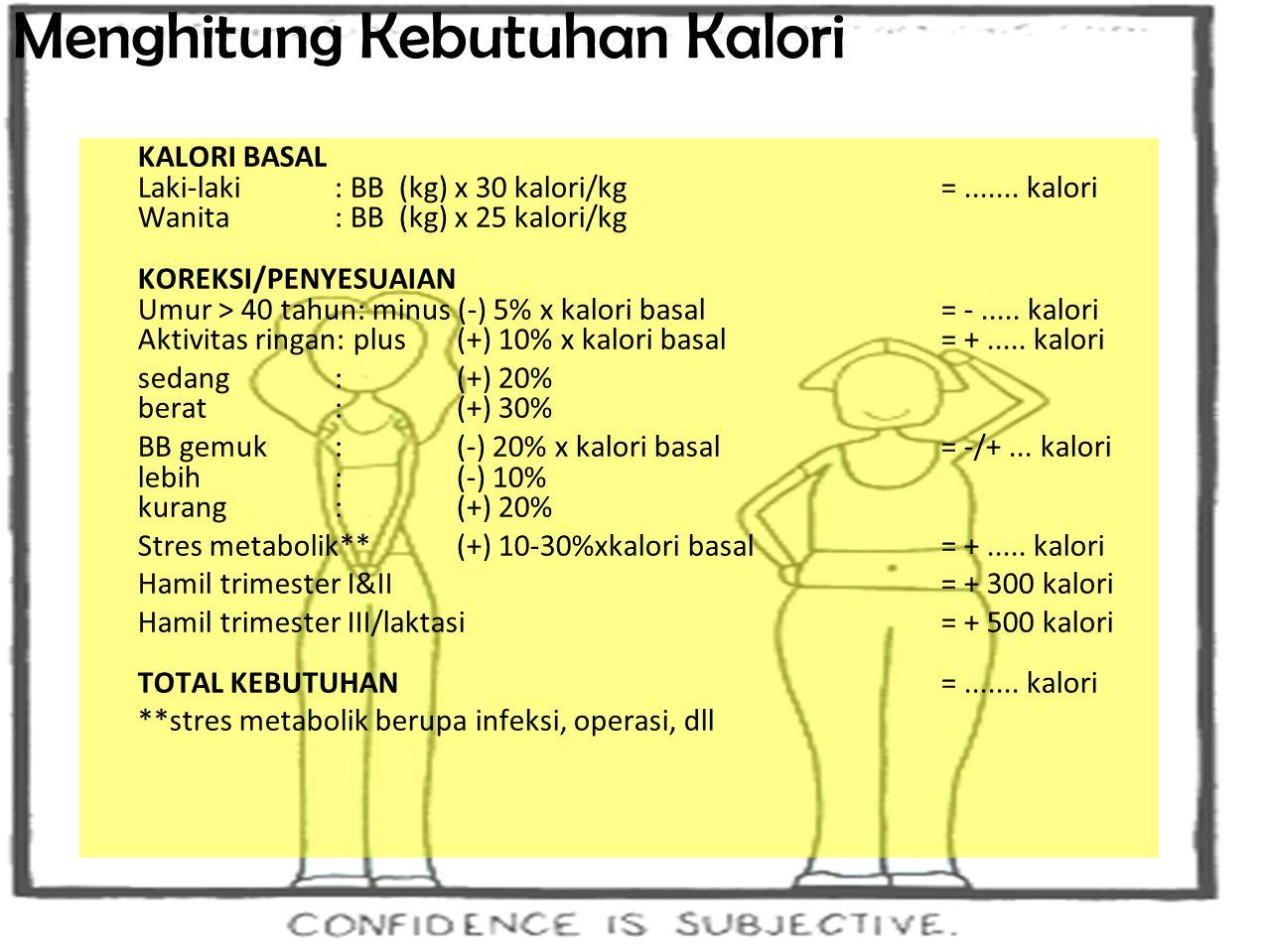 Menghitung Kebutuhan Kalori