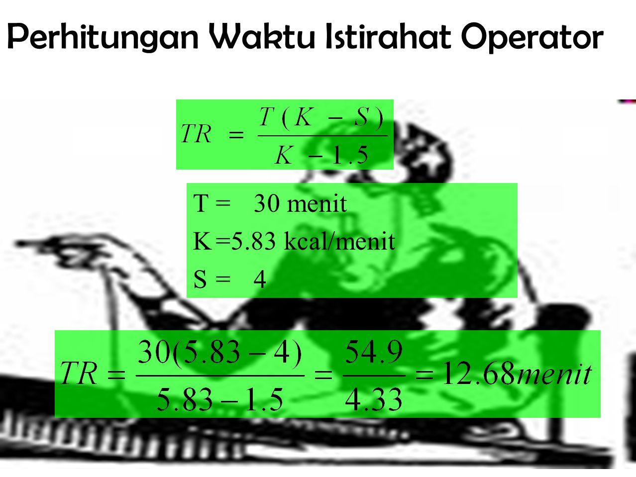 Perhitungan Waktu Istirahat Operator