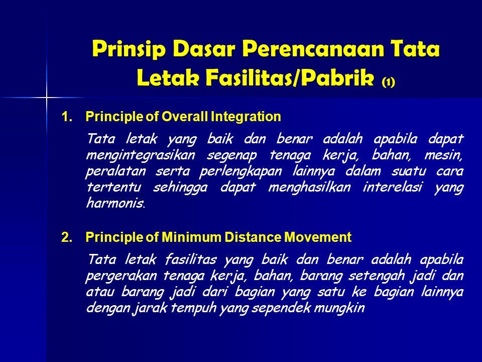 Prinsip Dasar Perencanaan Tata Letak Fasilitas/Pabrik (1)