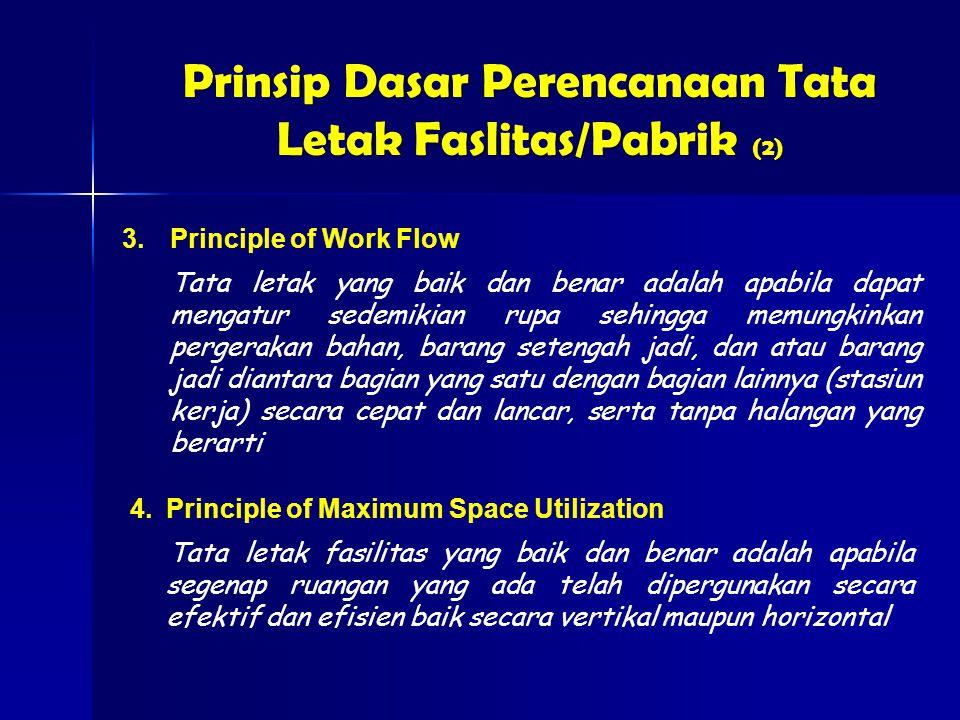 Prinsip Dasar Perencanaan Tata Letak Faslitas/Pabrik (2)