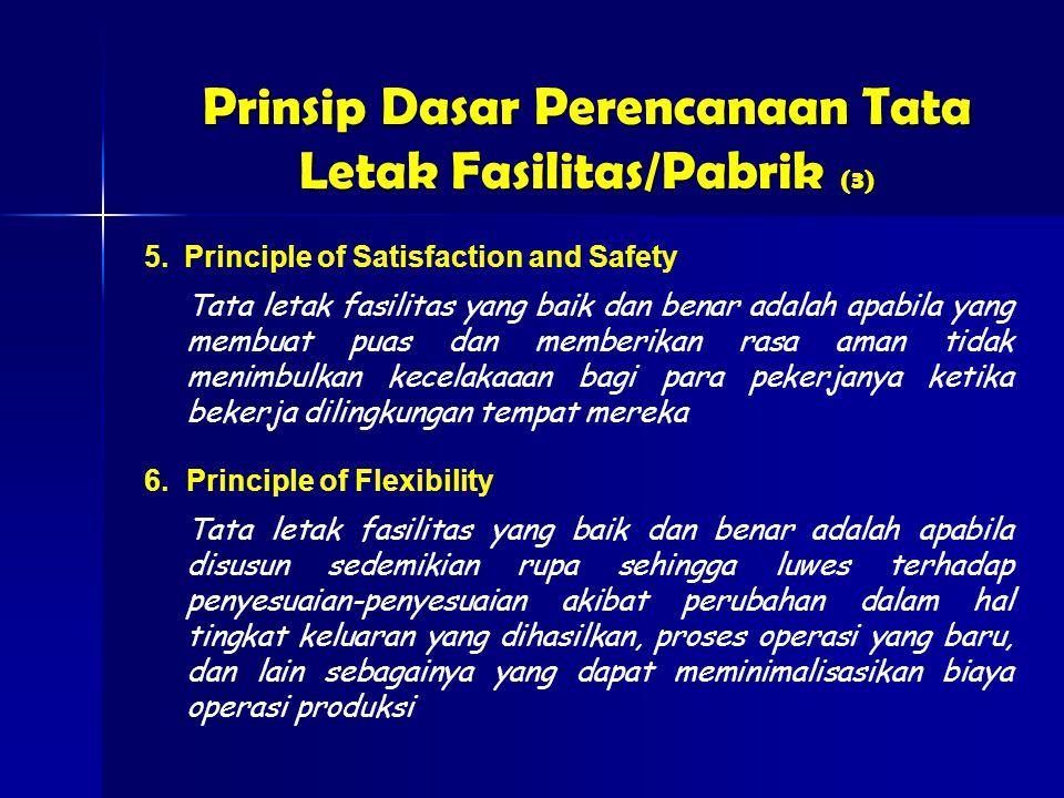 Prinsip Dasar Perencanaan Tata Letak Fasilitas/Pabrik (3)