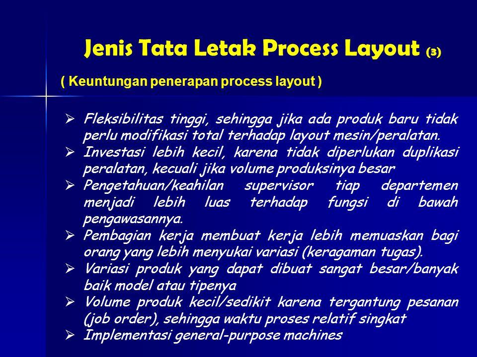 Jenis Tata Letak Process Layout (3)