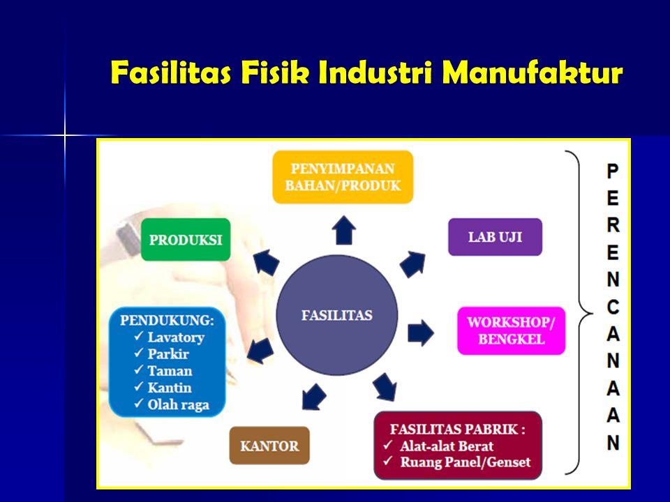 Fasilitas Fisik Industri Manufaktur