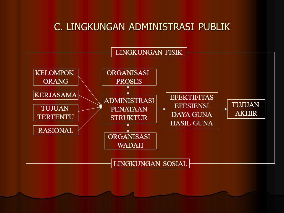 C. LINGKUNGAN ADMINISTRASI PUBLIK