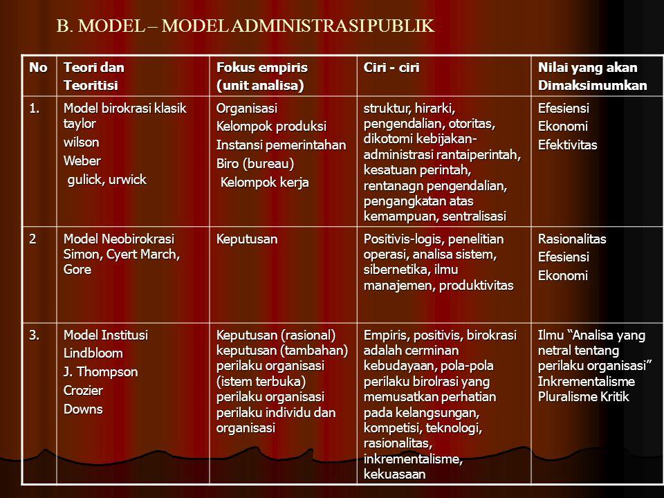 B. MODEL – MODEL ADMINISTRASI PUBLIK