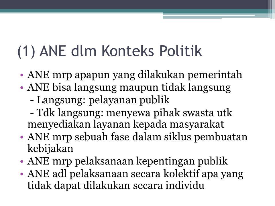 (1) ANE dlm Konteks Politik
