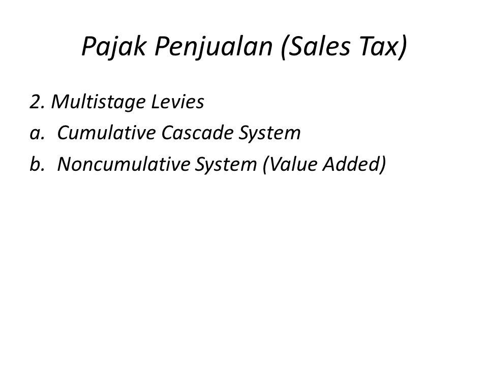 Pajak Penjualan (Sales Tax)