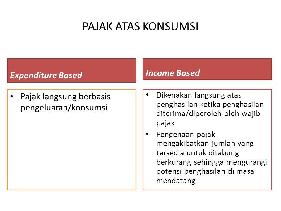 PAJAK ATAS KONSUMSI Income Based Expenditure Based